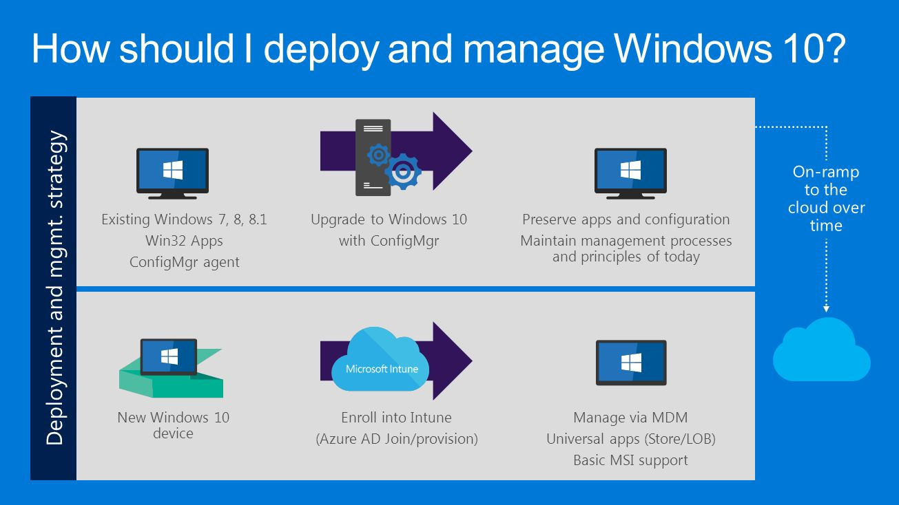 windows 8 download microsoft store