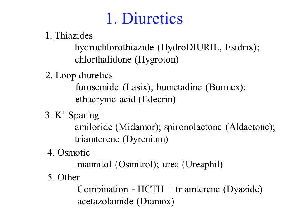 norvasc 5 mg etken madde