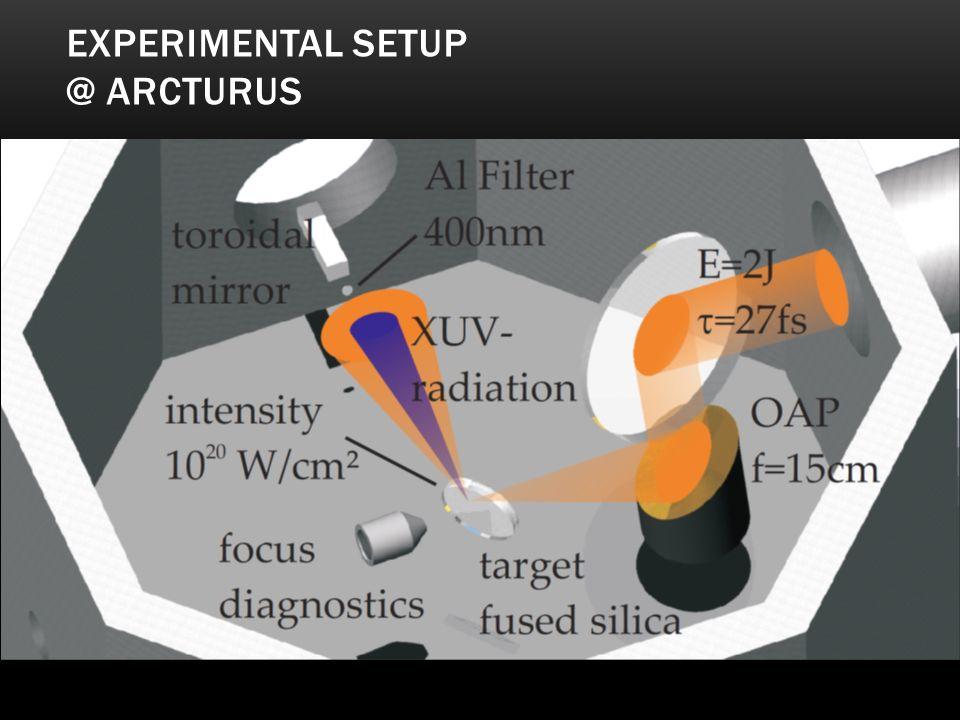 Experimental setup @ arcturus