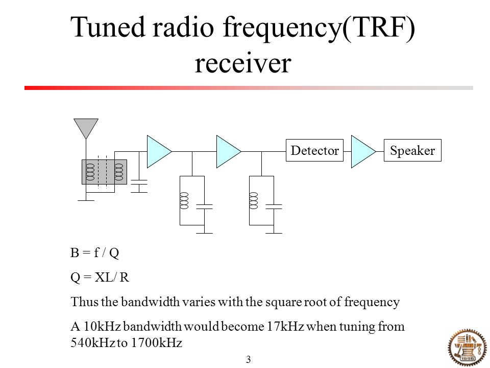tuned radio frequency receiver pdf