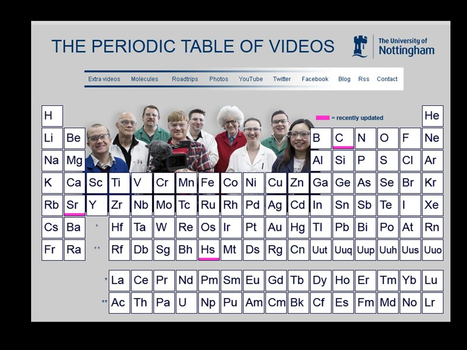 The periodic table revision ppt video online download 3 use this link to explore the elements and find out interesting facts about them urtaz Gallery
