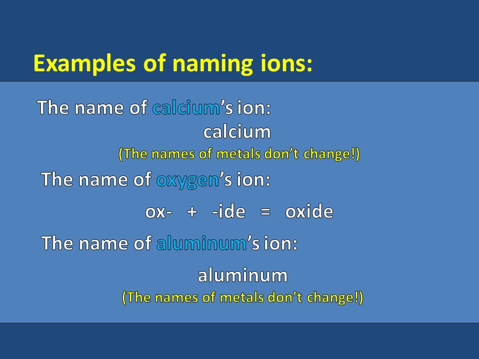Naming Ionic Compounds Ppt Download