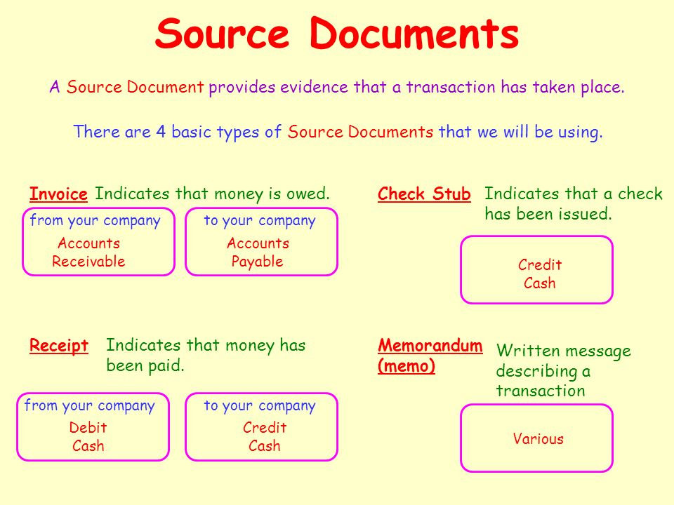 principles of accounts source documents A description of the basic financial accounting assumptions, principles of the source document, examples of source documents, and their role in the accounting.