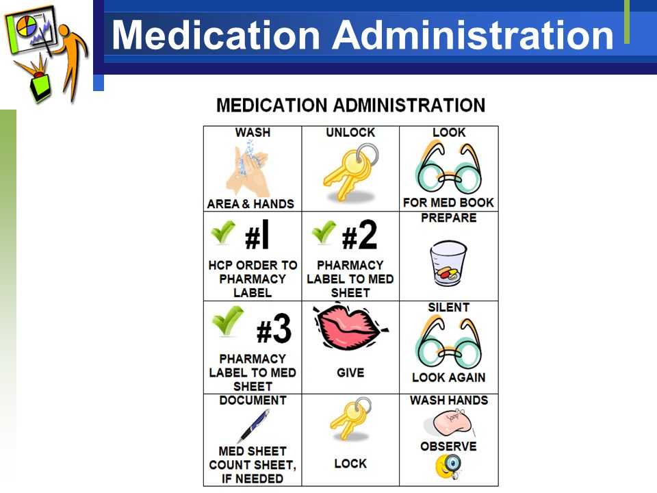 administering medication Looking for top medication administration quizzes play medication administration quizzes on proprofs, the most popular quiz resource choose one of the thousands addictive medication administration quizzes, play and share.