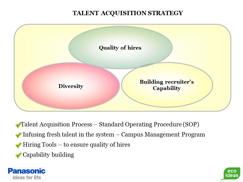 Capability Data Acquisition System : Talent management effective and future strategies ppt