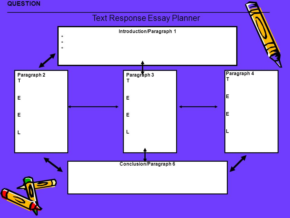 structure of an essay response In a text response essay, you will be assessed on your ability to develop an argument/discussion relating to a prompt, your ability to analyse themes, issues and characters in an insightful.