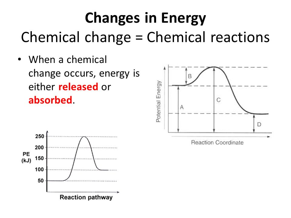 Chemical and Physical Reactions ppt video online download – Bill Nye Chemical Reactions Worksheet