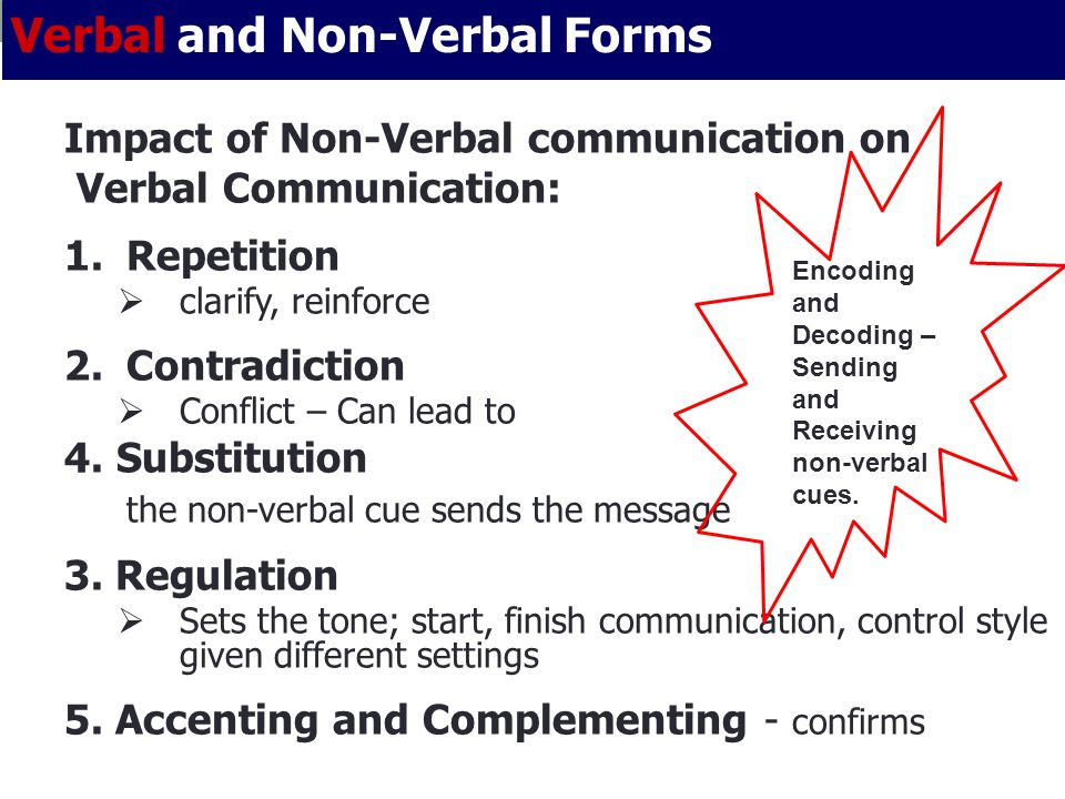 the different forms of language and communication Various types of communication methods are discussed in detail  different types of communication let us now go through the various types of communication.