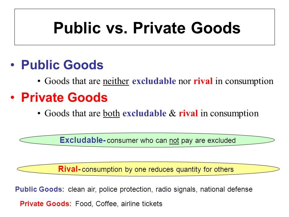 public commodities opposed to professional goods