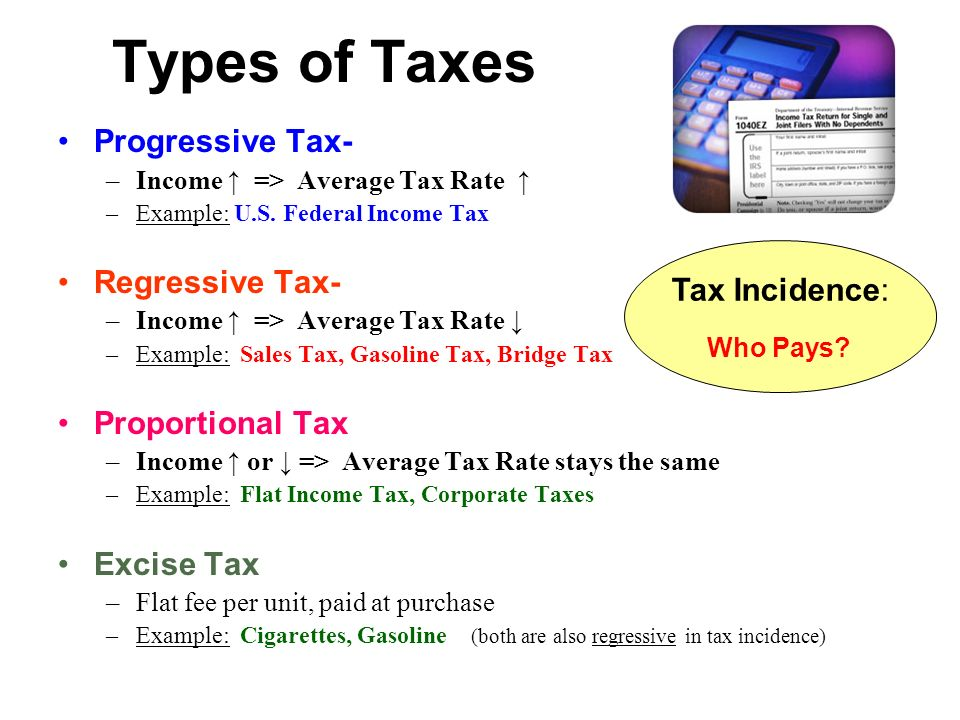 tax types of tax Types of taxes by investopedia  231 types of depreciation  business may be required to remit the following types of taxes: federal income tax:.