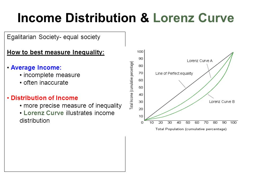 Public Goods Taxes Amp Income Distribution Ppt Video