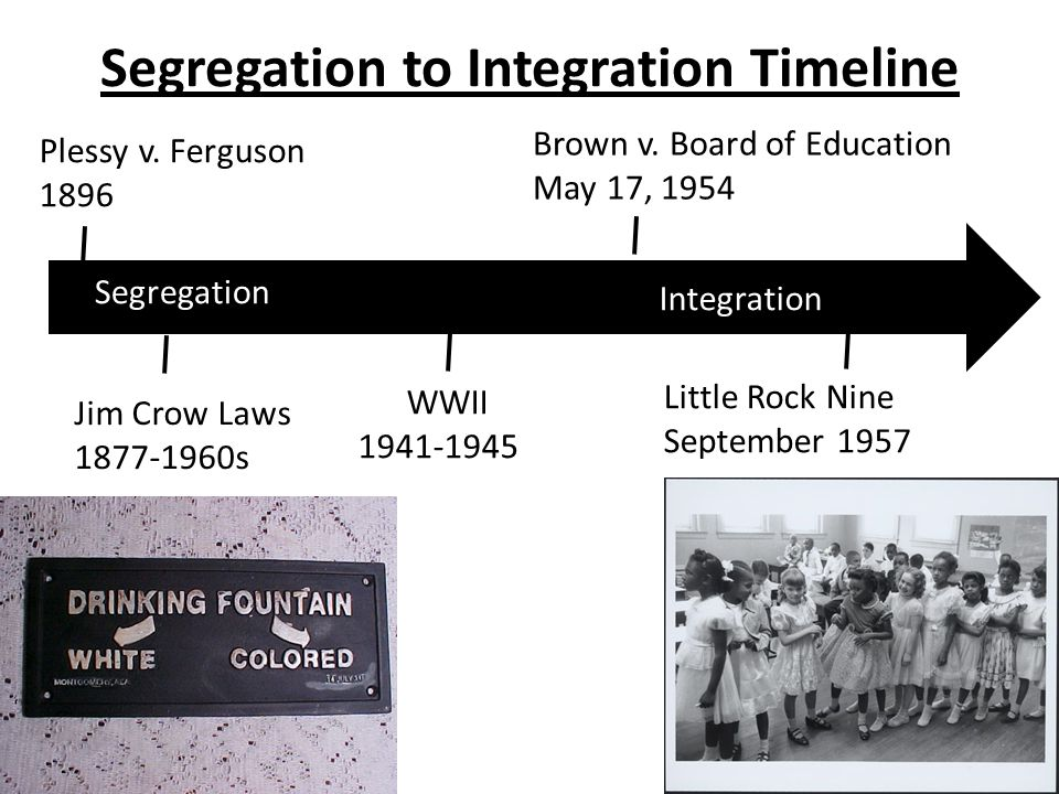 brown vs board of education to Brown v board of education (1954) changed the landscape of public education making segregation illegal, thus giving equal educational access to all.