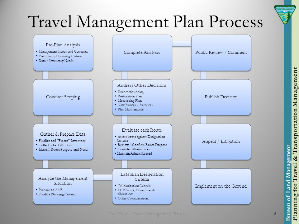 Planning For Travel And Transportation Management Ppt