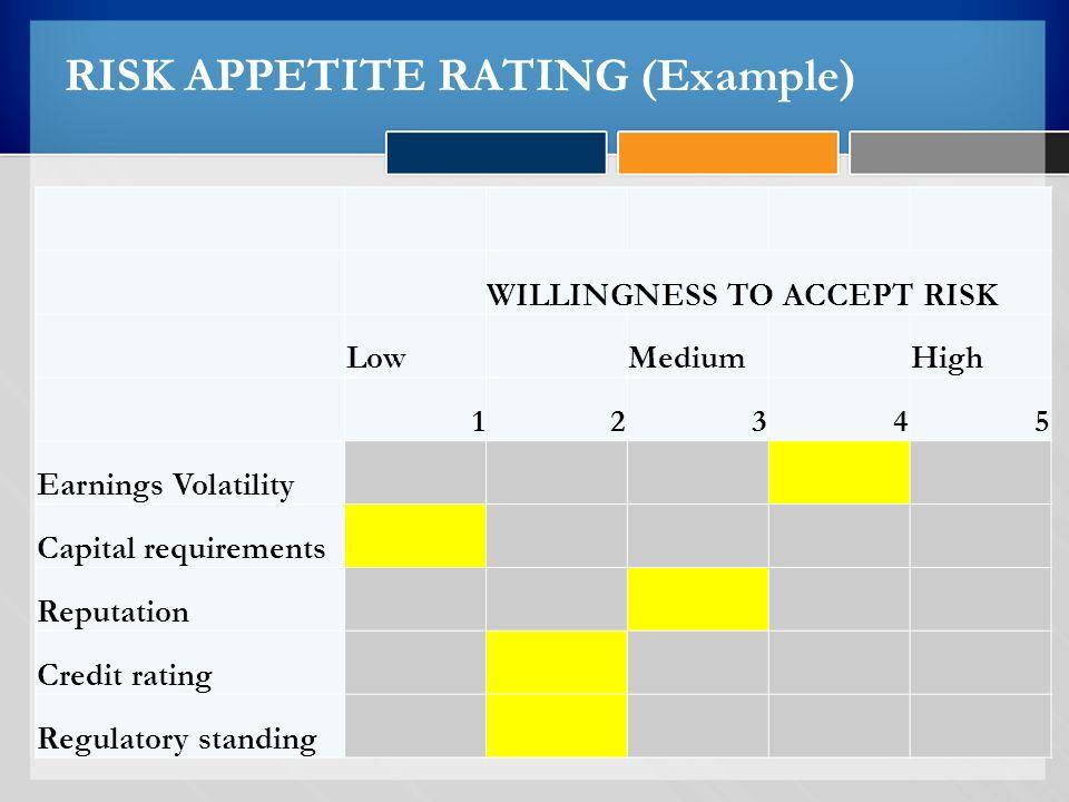 Icpak internal audit conference internal audit risk for Risk appetite template