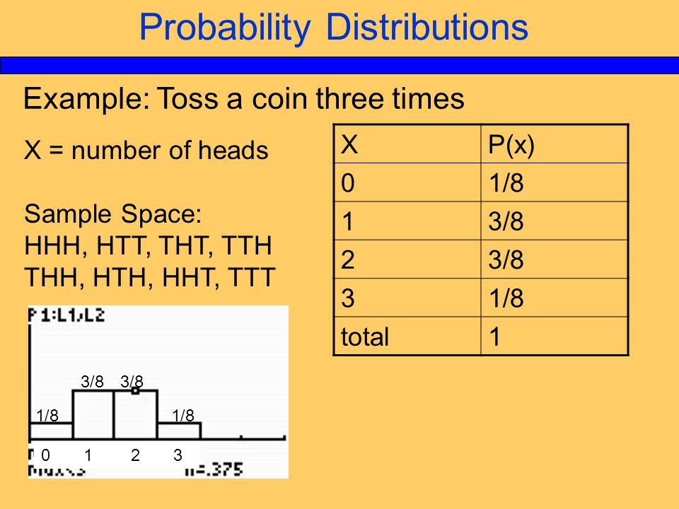 Flip coin 5 times probability keywords - Xcp coin chart maker