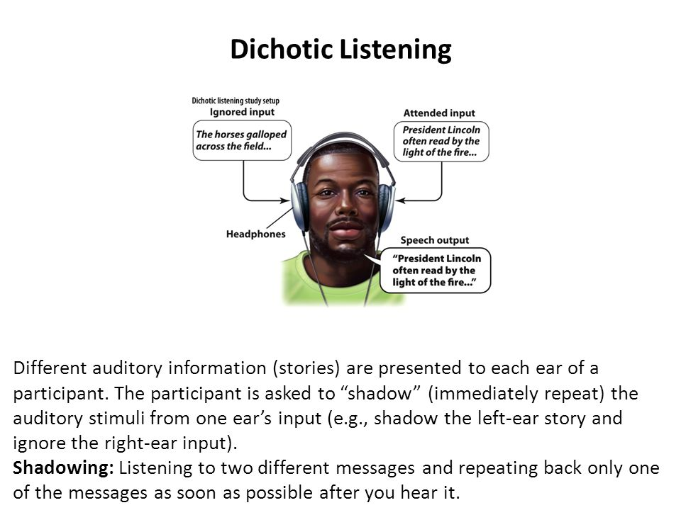 auditory stimuli and dichotic listening essay Almost two million americans sustain a traumatic brain injury (tbi)  auditory, or visual stimuli  on a verbal dichotic listening task,.