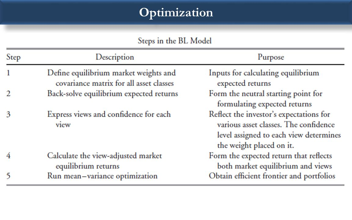 Unit iii session no 26 topic optimization ppt download 12 optimization robcynllc Choice Image