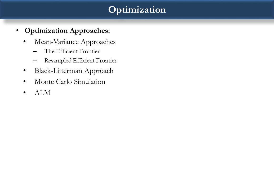 Unit iii session no 26 topic optimization ppt download 4 optimization optimization robcynllc Choice Image