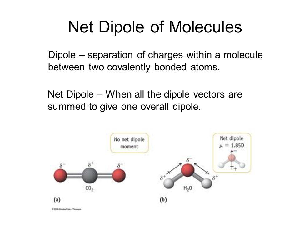 dipole moment of 5 fluorouracil molecule 5-fluorouracil 191 6 dendrimer molecule 356, 357, 374, 378 electron magnetic dipole moment 272 electron microscopy 217 electron-nuclear 266–270.