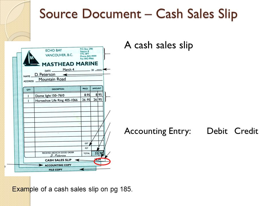 Source Documents Textbook pages ppt download – Cash Sales Slip