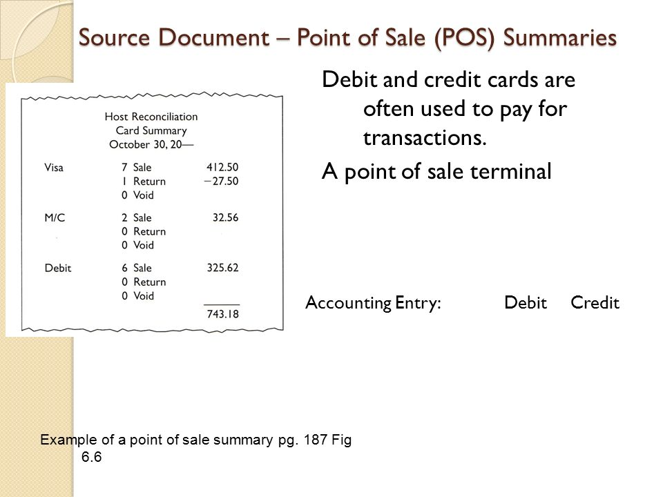 Synopsis of point of sale