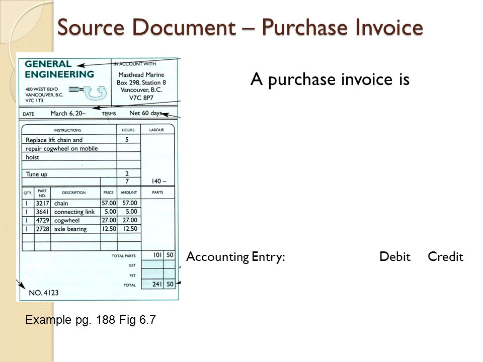 Invoicing Companies Source Documents Textbook Pages  Ppt Video Online Download Rent Receipt Format In Pdf Word with Invoice Financing Uk Excel Source Document  Purchase Invoice Global Depository Receipts Pdf