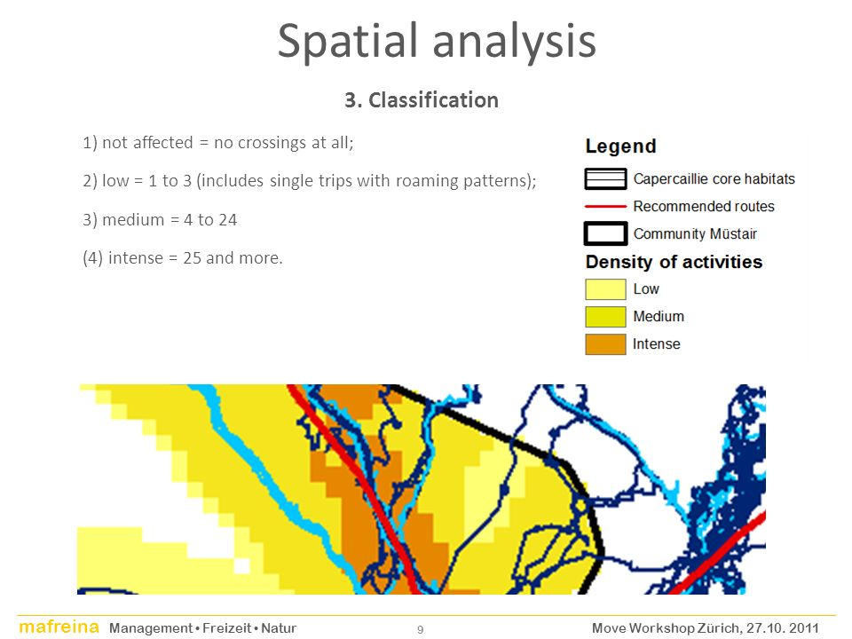 Spatial analysis 3. Classification