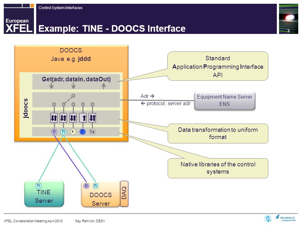 Example: TINE - DOOCS Interface