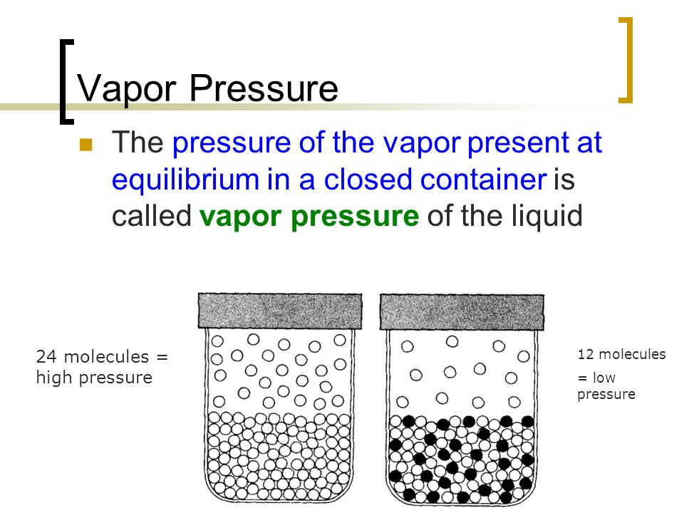 vapor pressure and heat evaporation lab Labs phsysical 2016 - vapor pressure and heat of the rate of condensation is equal to the rate of evaporation the pressure at equilibrium is lab_1b_inorganic.
