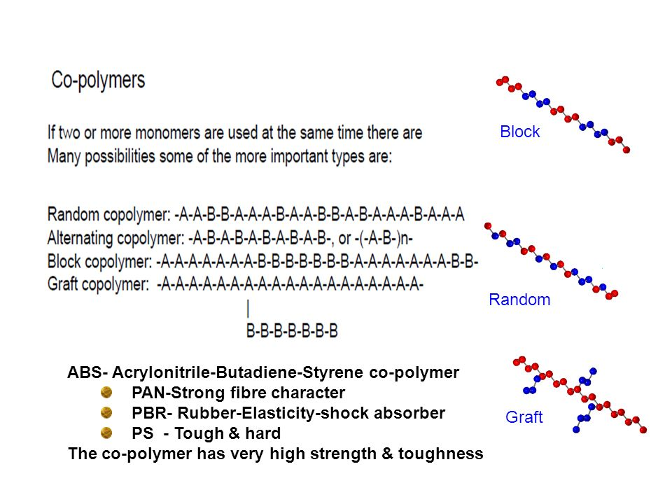 acrylonitrile butadiene styrene copolymers industry 2013 Acrylonitrile butadiene styrene ( abs ) ( chemical formula (ch) (ch) (chn)) is a common thermoplastic polymer its glass transition temperature is approximately 105 °c (221 °f.