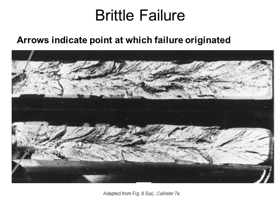 Fracture mechanisms ductile brittle