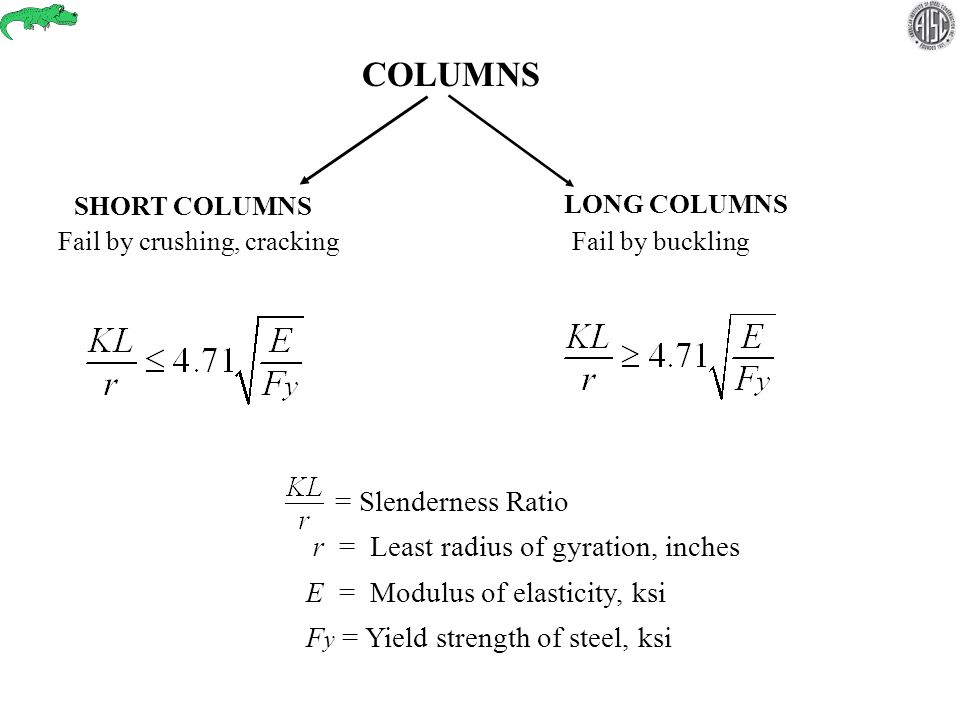 COLUMNS = Slenderness Ratio r = Least radius of gyration, inches
