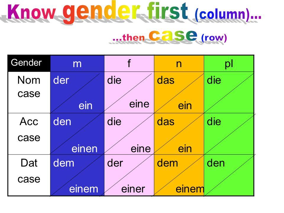 Know gender first (column)...