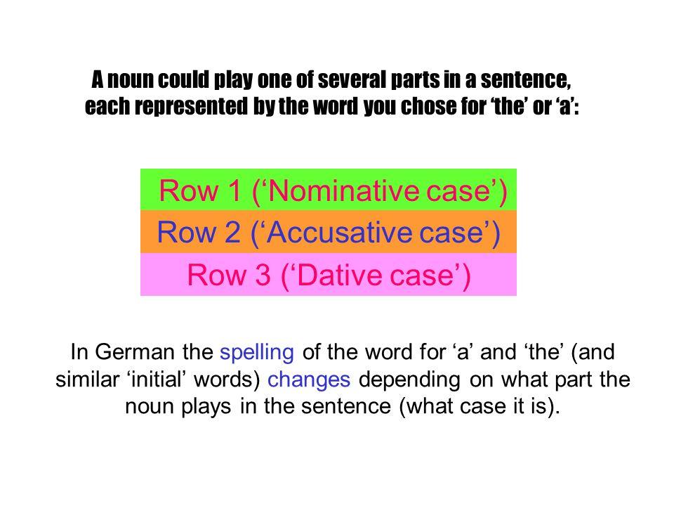 Row 1 ('Nominative case') Row 2 ('Accusative case')