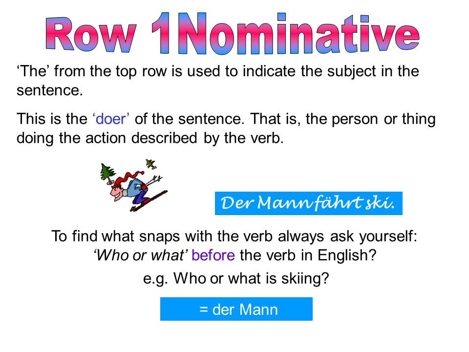 Row 1Nominative 'The' from the top row is used to indicate the subject in the sentence.
