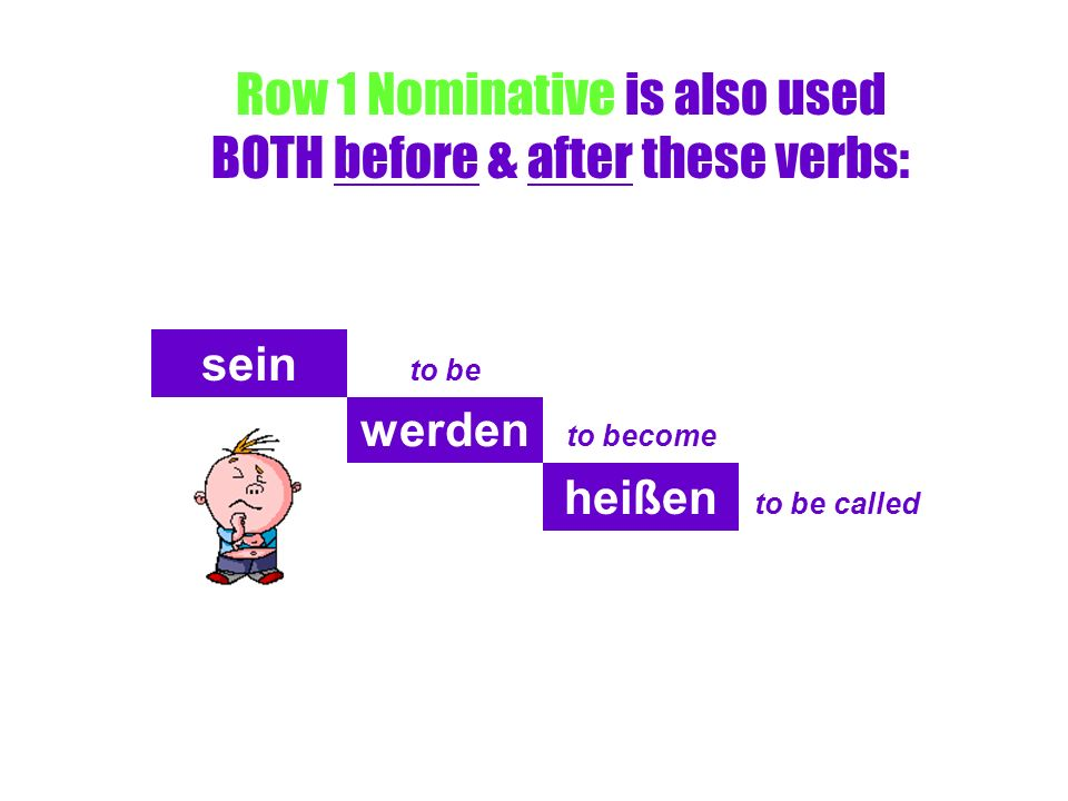 Row 1 Nominative is also used BOTH before & after these verbs: