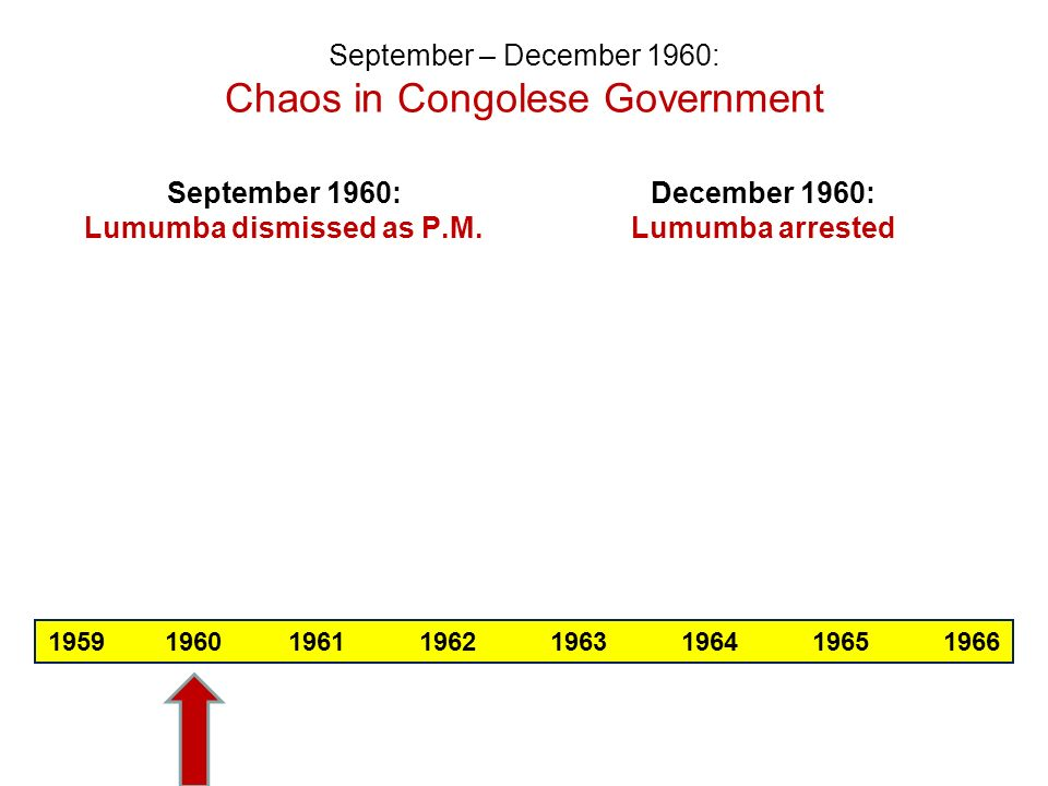 September – December 1960: Chaos in Congolese Government