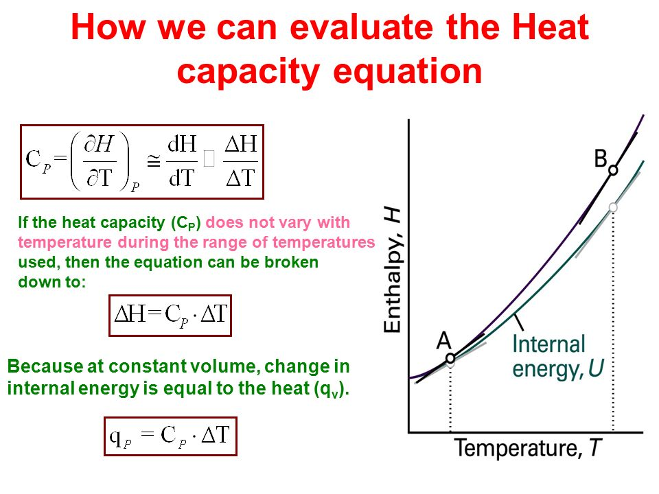evaluating an enthalpy change that cannot Measuring an enthalpy change that can non be measured directly dr watson introduction we were told that na hydrogencarbonate decomposes on heating to give na.