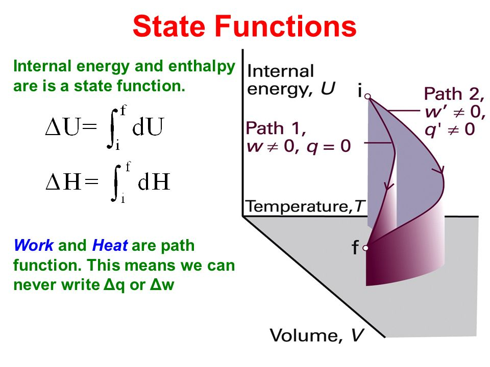 function of the state Path function: their magnitudes depend on the path followed during a process as   point function: they depend on the state only, and not on how a system.