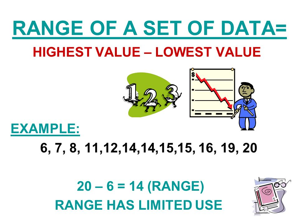 Range Of Data ~ Research data analysis ppt video online download