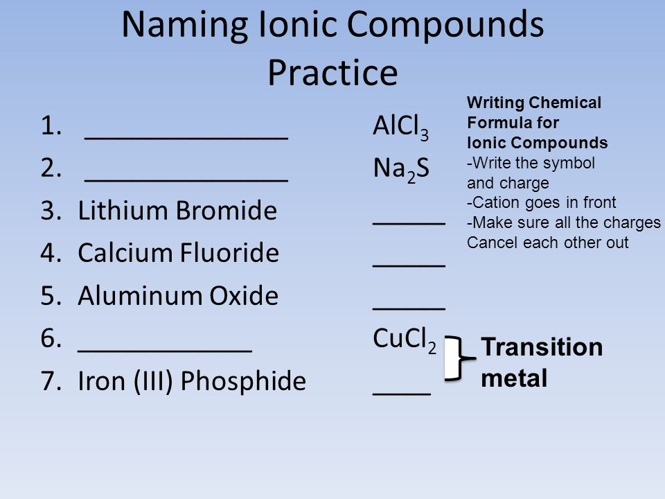 how to write chemical formula for ionic compounds