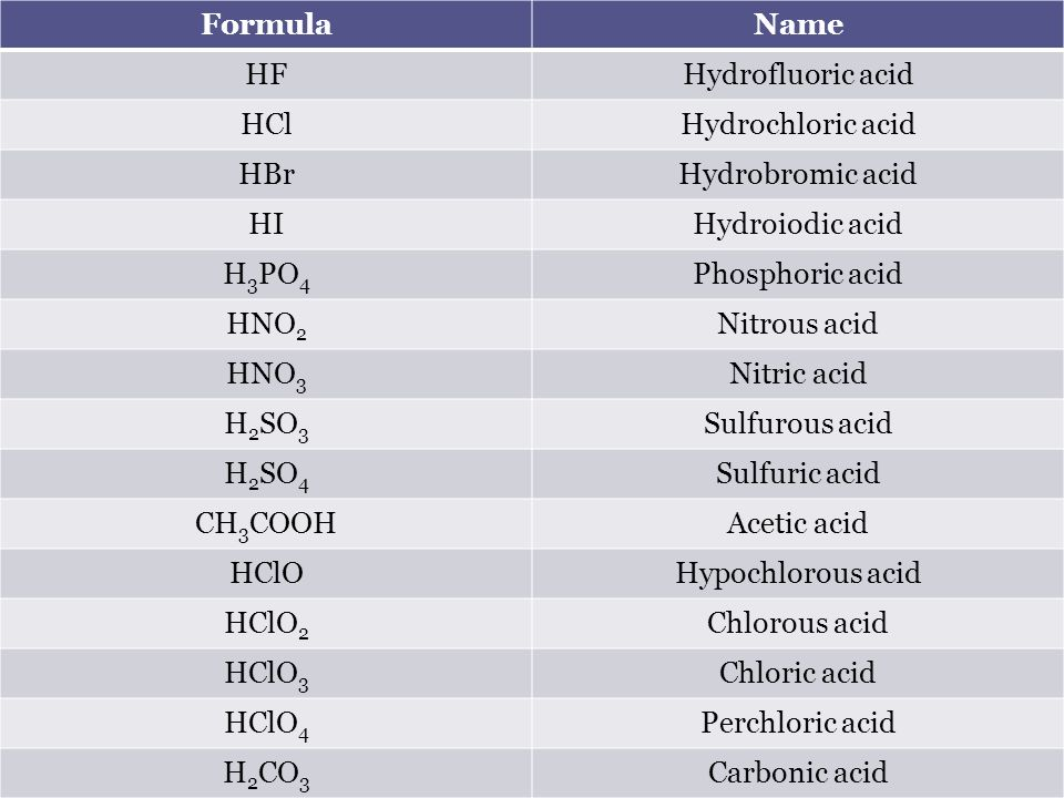 Chemical Formulas and Chemical Compounds - ppt download
