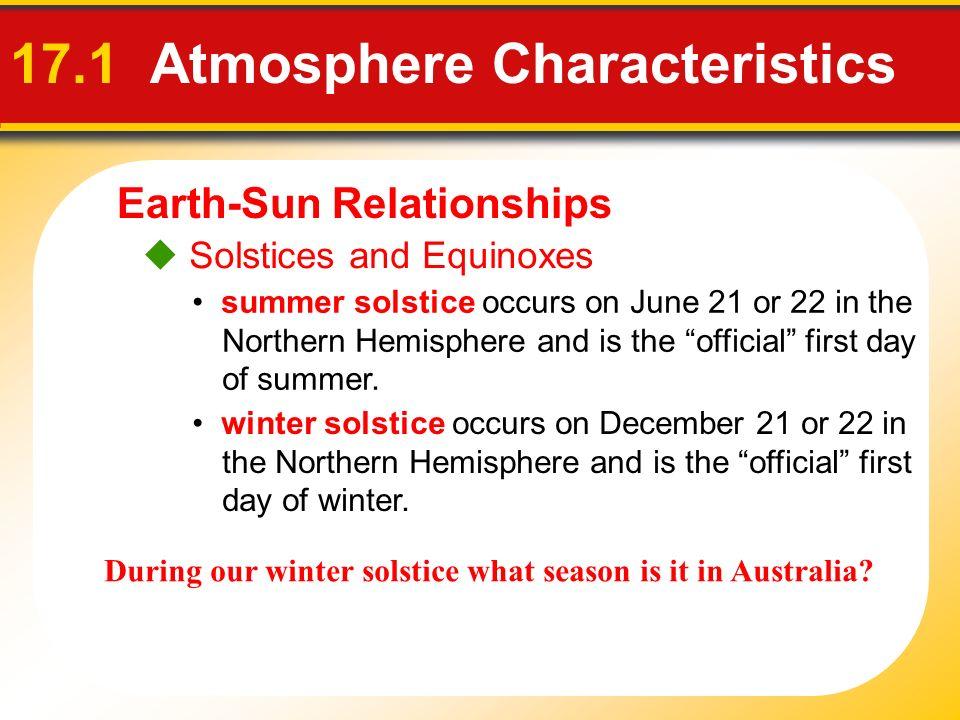 Winter solstice date in Australia