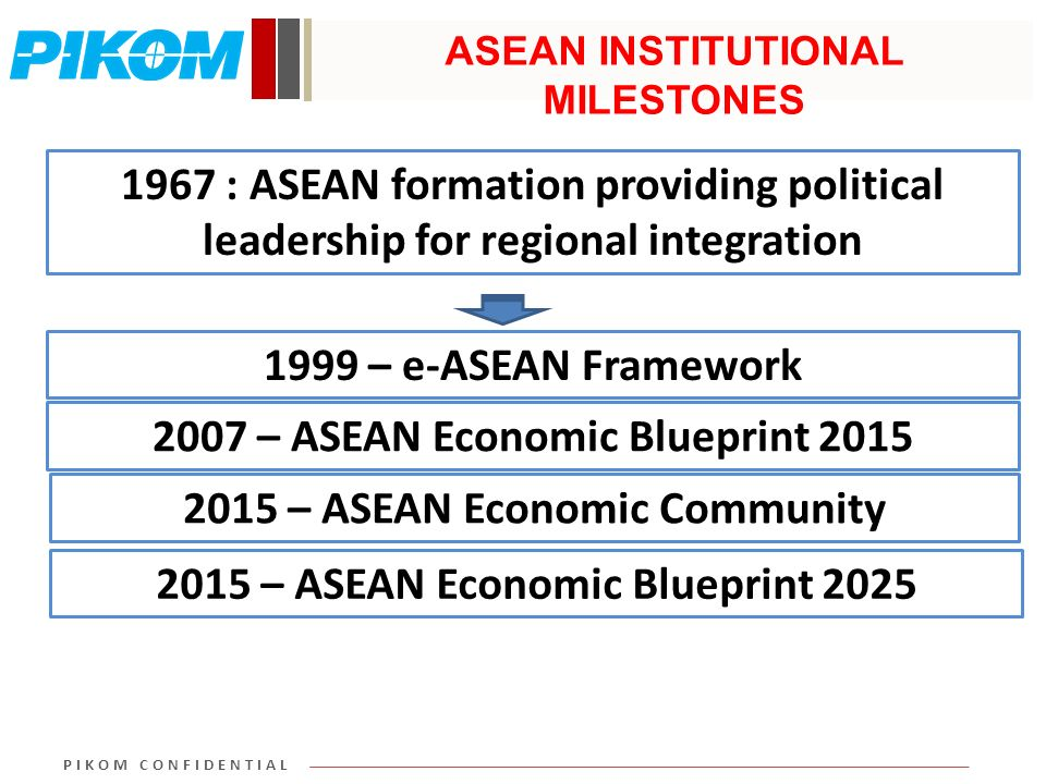 asean economic integration 2015 notes Into an integrated economic community by 2015  this paper discusses the role of infrastructure development in asean economic integration.