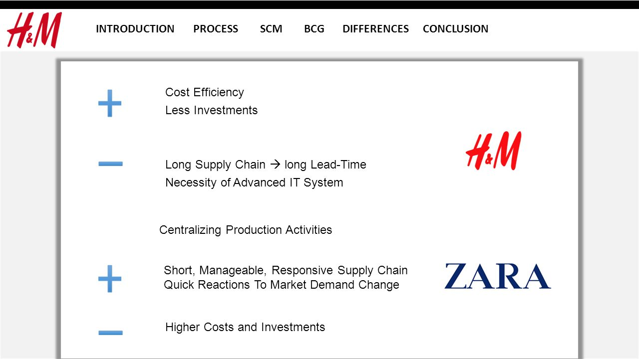 zara postponement strategy Case study: zara's supply chain success story zara is a spanish fashion clothing manufacturer and retailer, formed in the 1970's it is known that only two weeks are required for zara to.