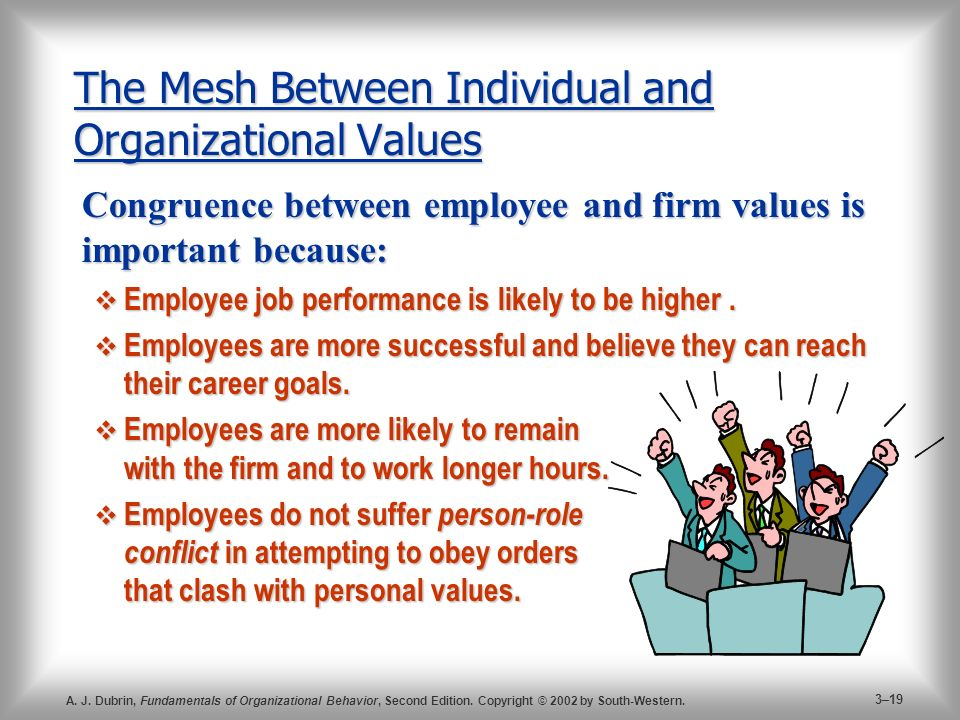 conflict between personal and organizational values Conflict and conflict management in organizations: a framework for analysis jacob bercovitch  constructive values analyzing organizational conflict three distinct criteria define the role of an administrator in an organiza-  personal conflict can be accounted for, to a great extent, in terms of the.