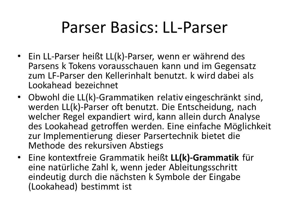 Parser Basics: LL-Parser