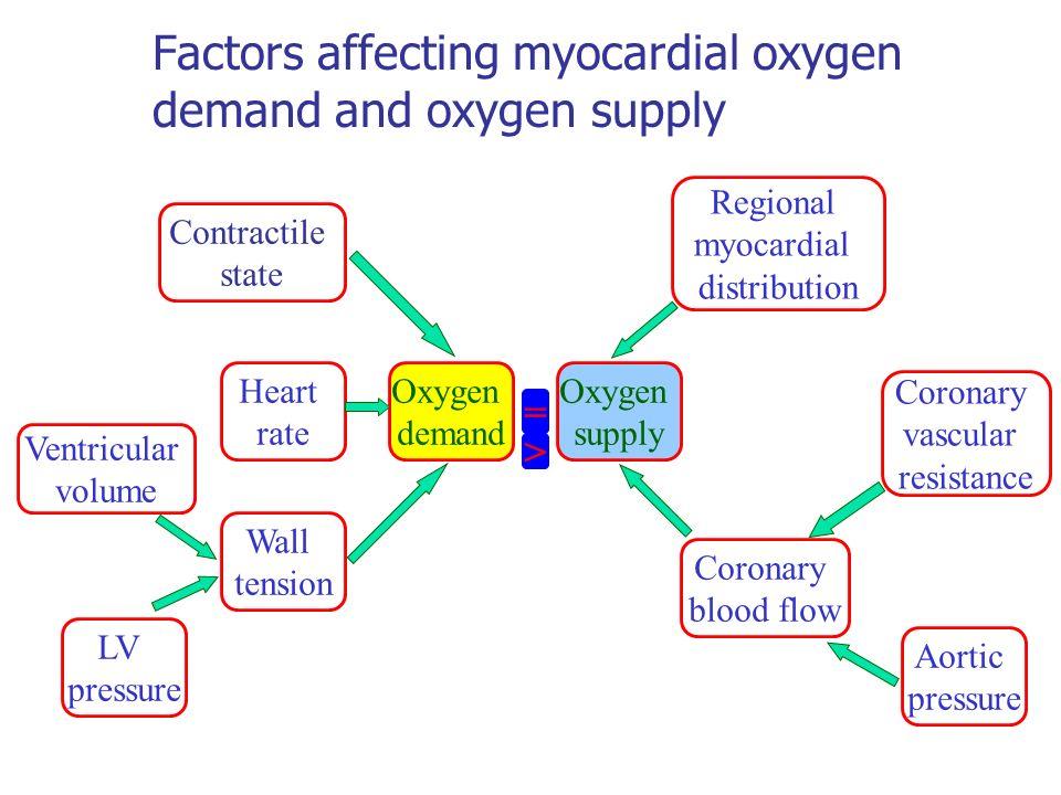 types of angina pectoris pdf