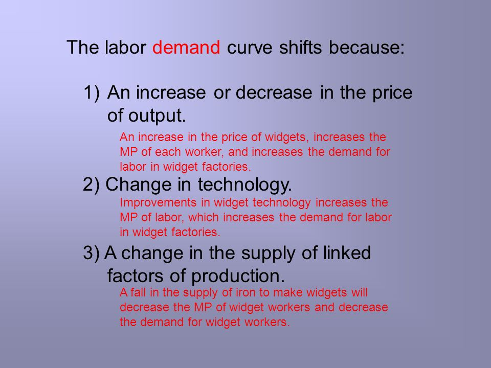 The labor demand curve shifts because: