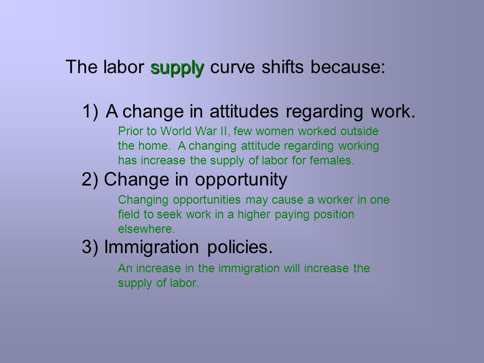 The labor supply curve shifts because: